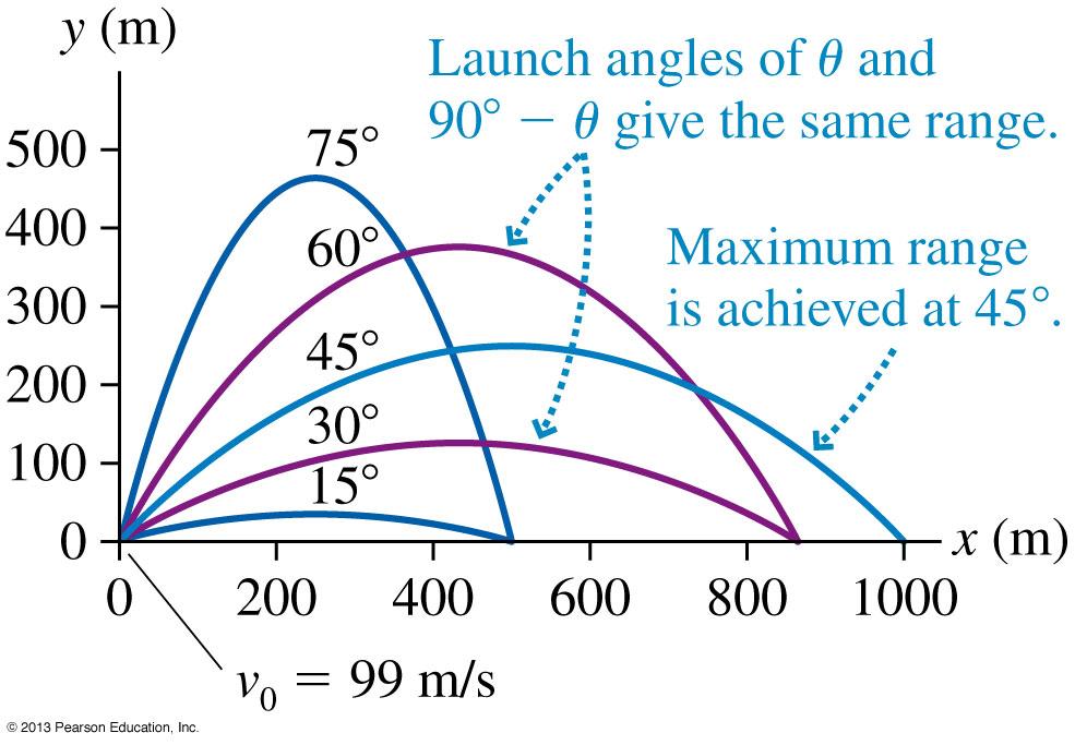 Physics 2211 Lab 6 - Lab Manual